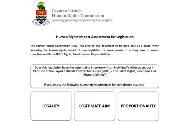 Human Rights Impact Assessment for Legislation